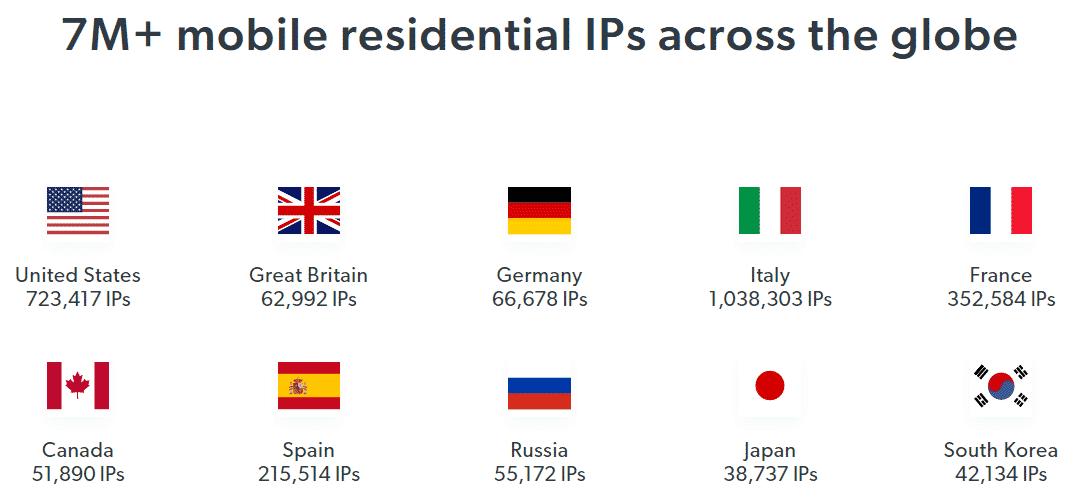 Мобильные 3g/4g прокси по всему миру 3
